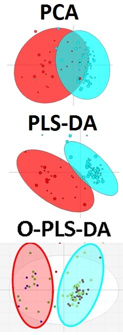 o-pls-da