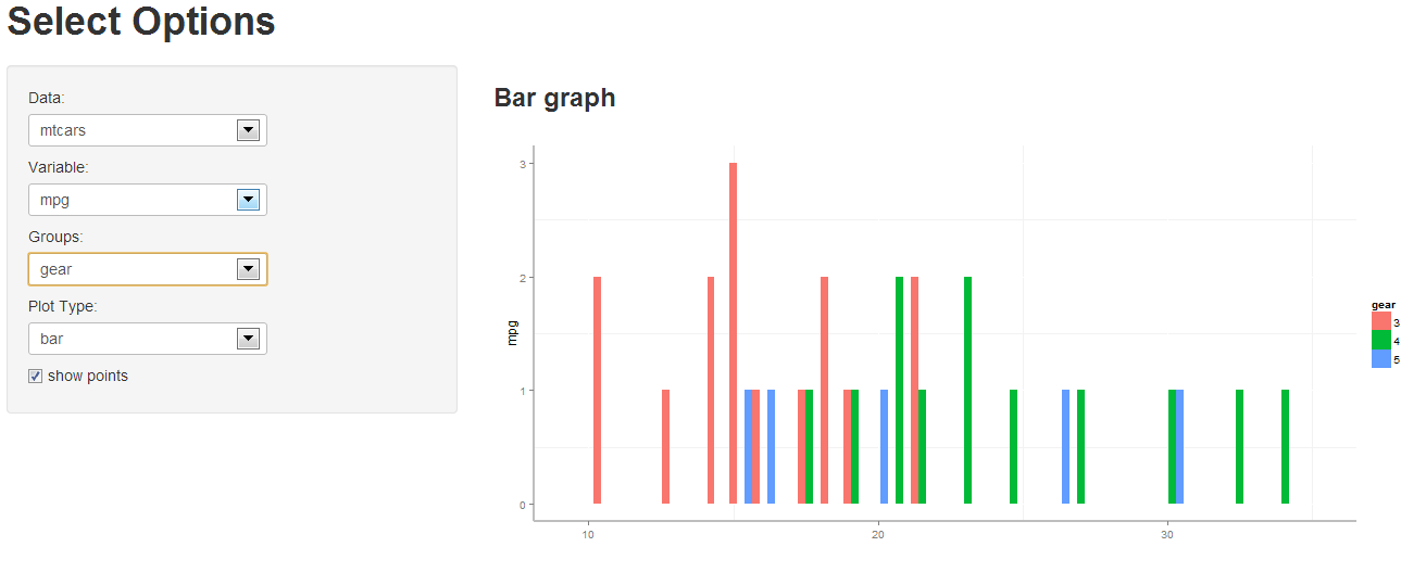 Dynamic Data Visualizations in the Browser Using Shiny