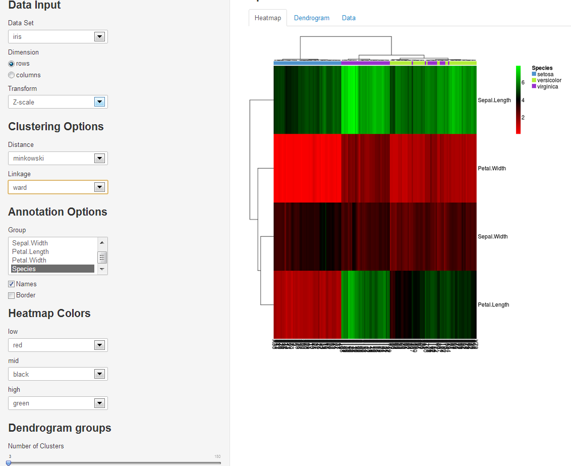Add A Top Panel Of Annotation To Display Variables Independent The Internal Heatmap Scales