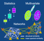 Tutorials- Statistical and Multivariate Analysis for Metabolomics