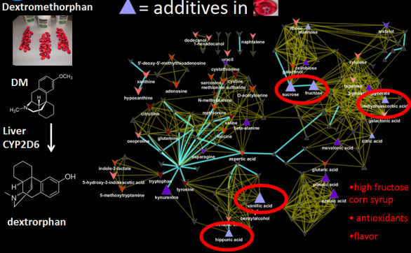 cough syrup network