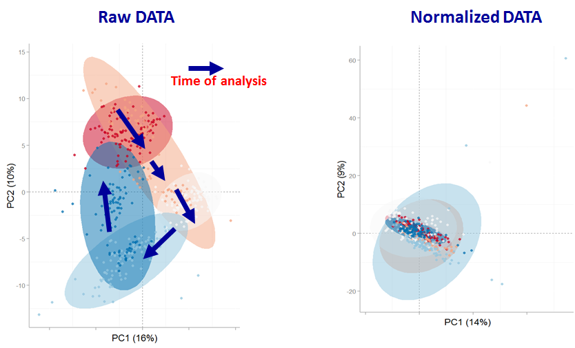 ggplot2 | Creative Data Solutions