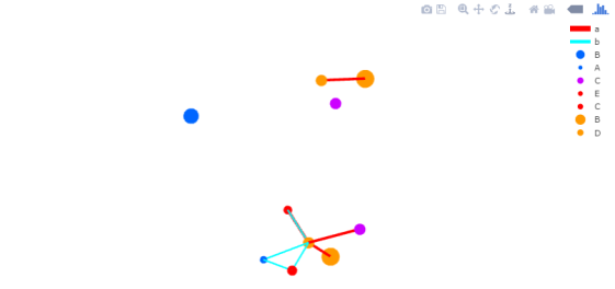 Network Visualization with Plotly and Shiny | Creative Data