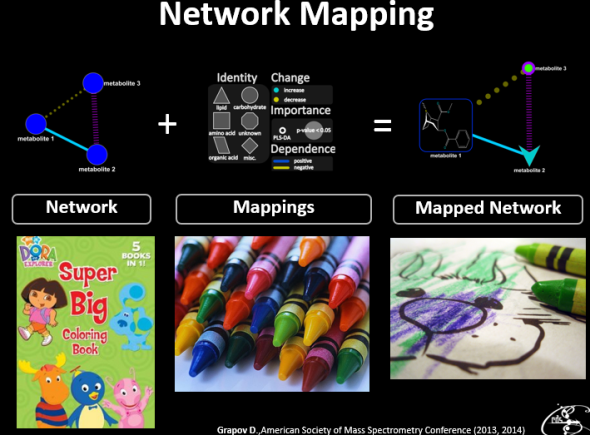Network Visualization with Plotly and Shiny