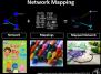 netmaping