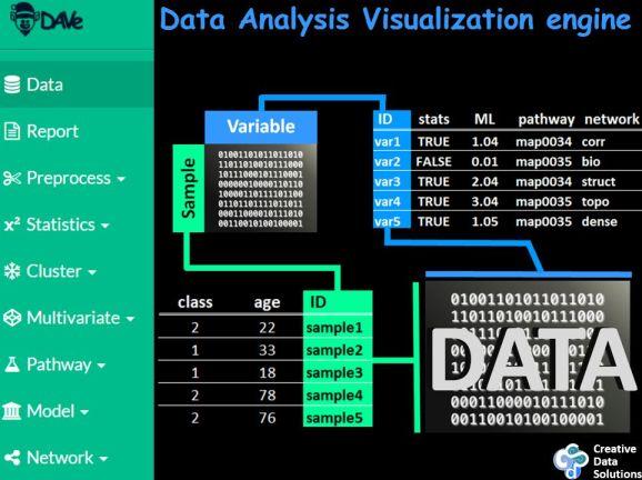 dave_data